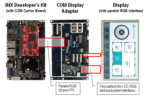 Display Adapter connected to COM Carrier board